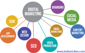 DigitalMarketingIndia
